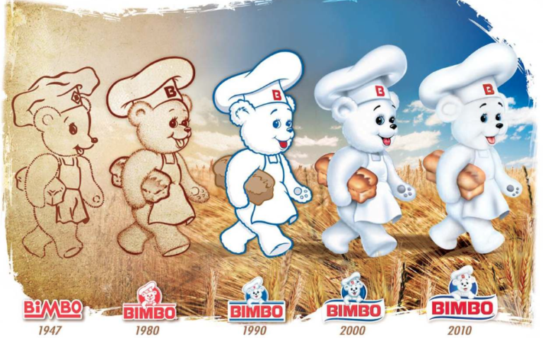 This image has an empty alt attribute; its file name is bimbo-thru-years-768x478-1.png